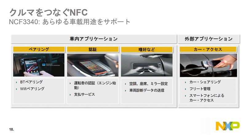自動車で想定されるNFCのユースケース
