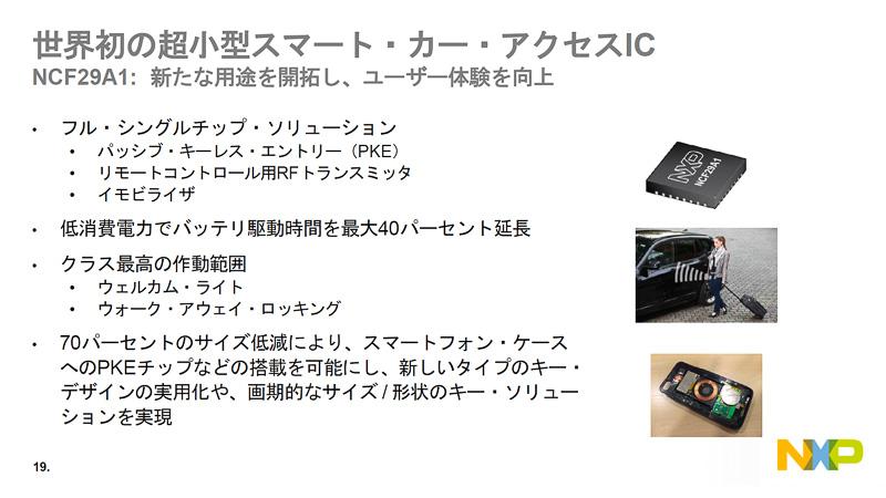 NCF29A1を説明するスライド。従来製品に比べて70%サイズ削減