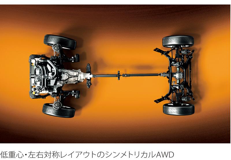 スバル独自のシンメトリカルAWDシステム