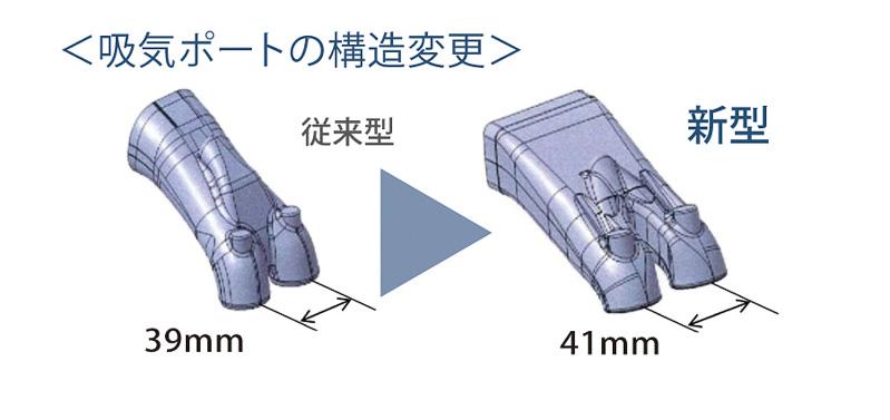 吸気ポートの構造変更