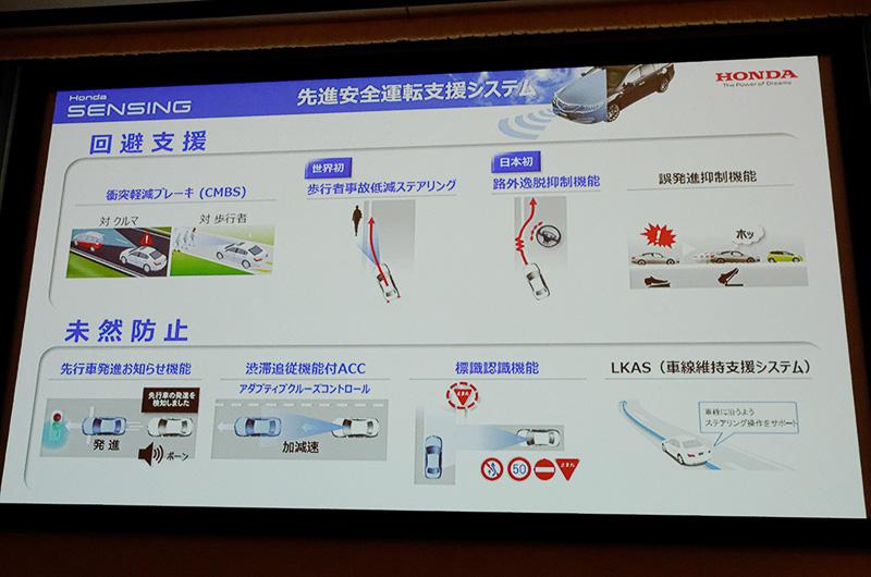 Honda SENSINGに含まれる技術