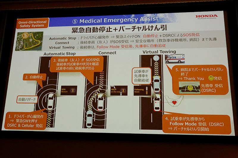 ドライバーが急病になった際、ボタン操作によって後続車両などにSOSを発信。無線通信でバーチャル牽引してその場から移動し、急病人に対処できる