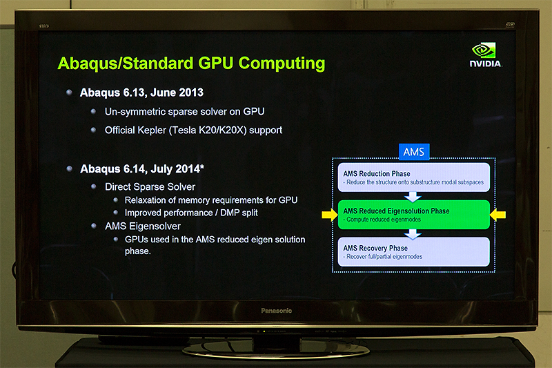 Abaqus/StandardのGPU対応の履歴