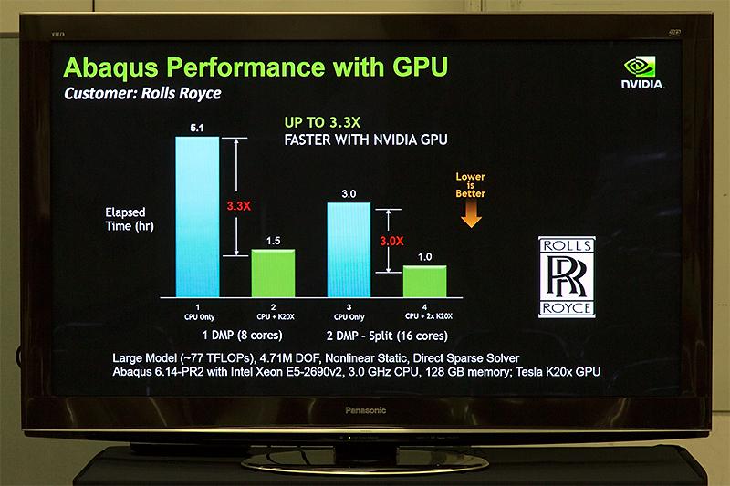 AbaqusにおけるCPUのみの場合と、GPUを利用した場合のパフォーマンス