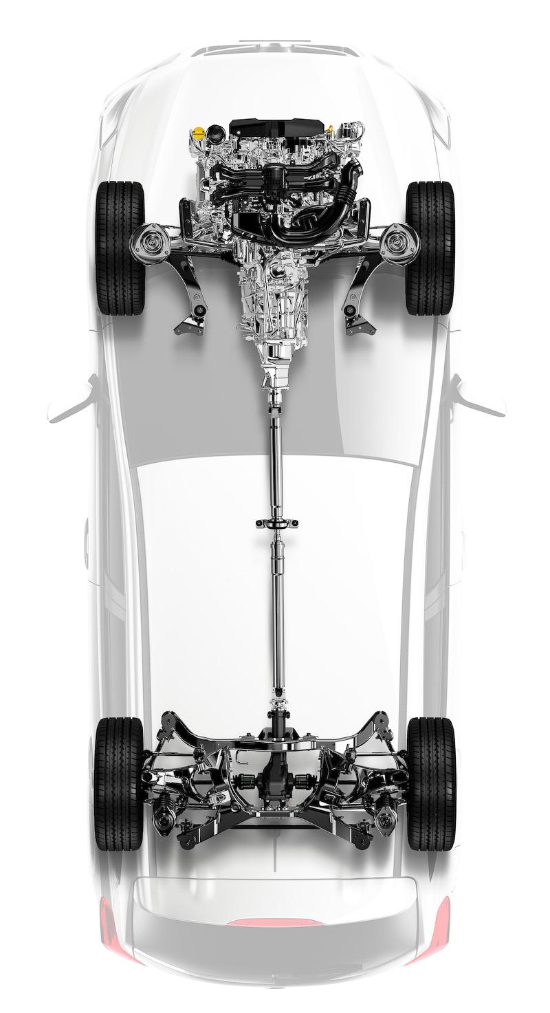 シンメトリカル AWDのイメージ