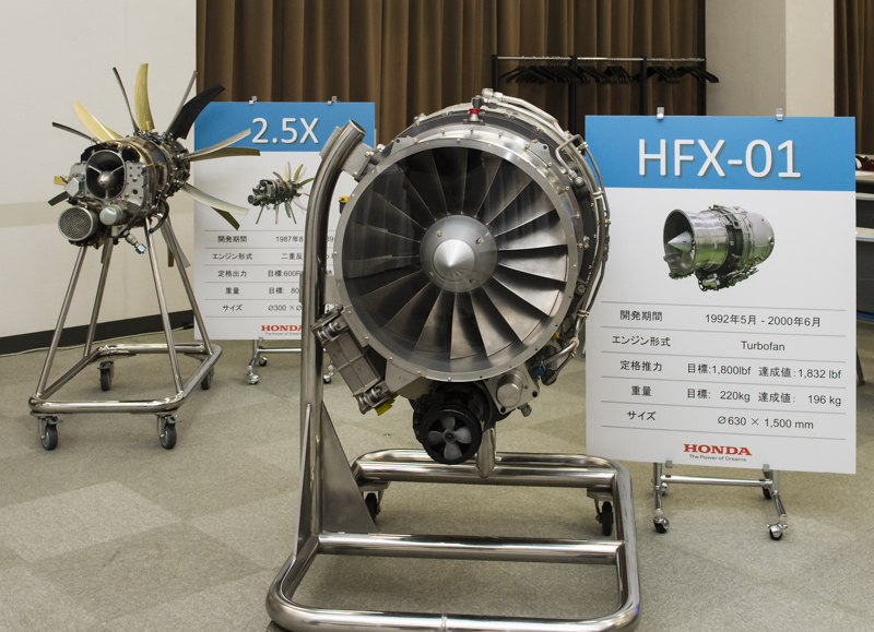 第1期で開発した2.5Xと第2期のHFX-01