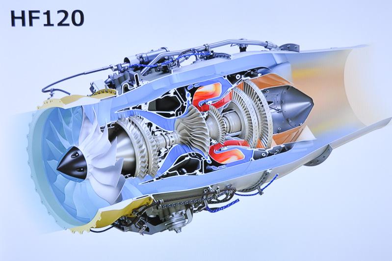 HF120透視図