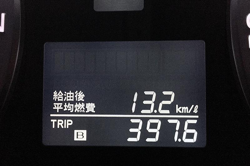 あっちをフラフラ、こっちで道草、高速道路中心の走行で燃費は約13.2km/Lだった。って、これは凄いぞ!!