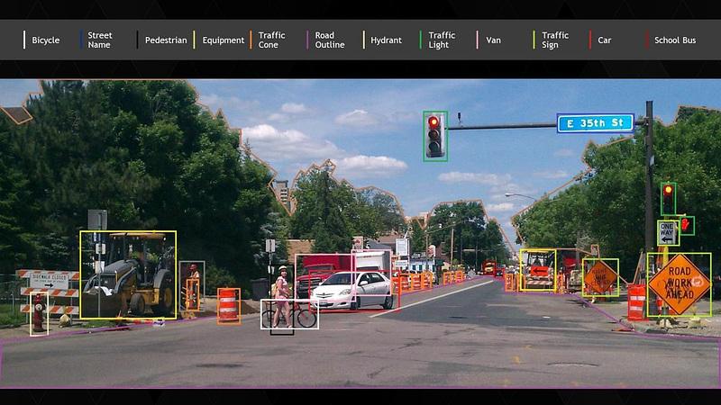 DRIVE PXが実現するもの。多数の異なるオブジェクトを同時に認識している。これがリアルタイムに行われる
