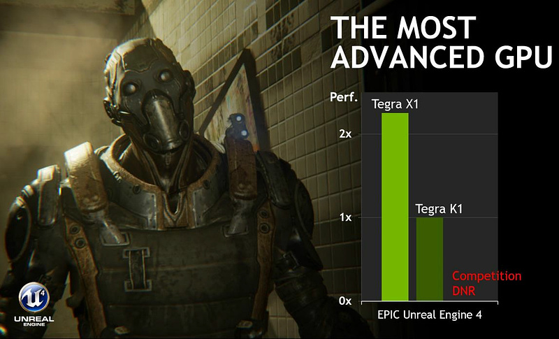 GPU能力の比較