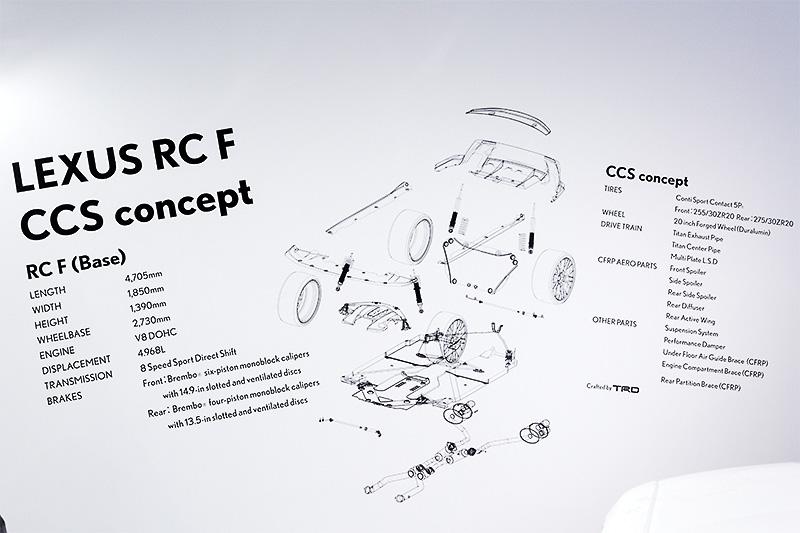 ブース壁面にRC F CCS conceptの装着パーツが描かれている