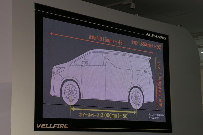 全長、全幅、ホイールベースなどを拡大して車内空間を拡大し、低床フロア化と合わせて実施した車高の低下で安定した走行性能と燃費向上を実現