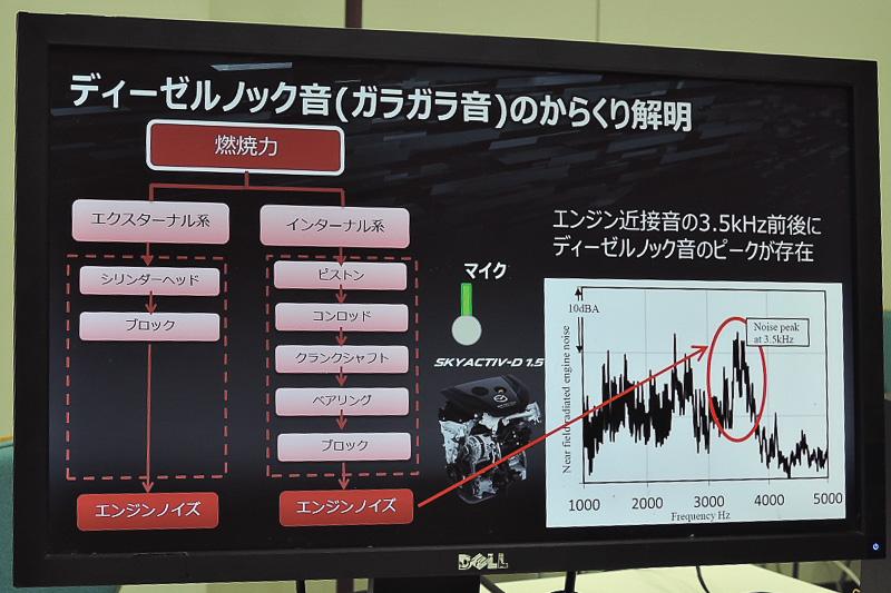 エンジン近接音の3.5kHz前後にディーゼルノック音のピークがあることを解明