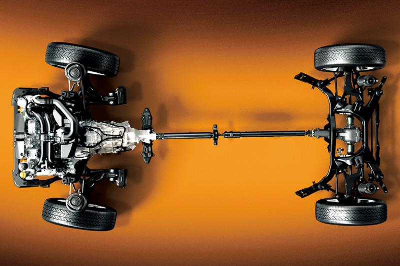 シンメトリカル AWD(All Wheel Drive)