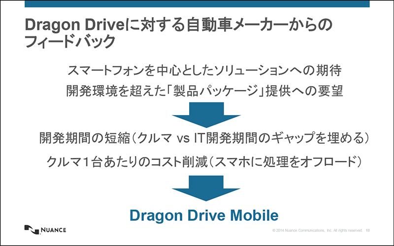 プラットフォームの提供により自動車メーカーからのフィードバックを受ける