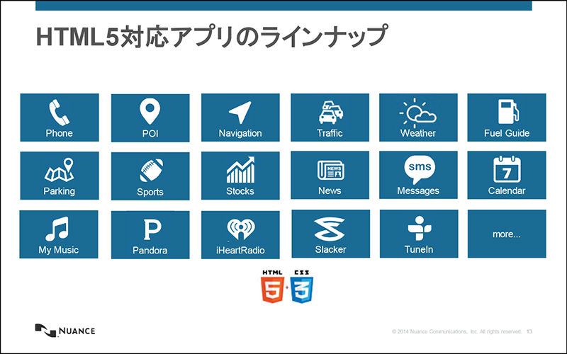 HTML5対応アプリのラインアップ。日本向けの導入は北米、欧州の後になる