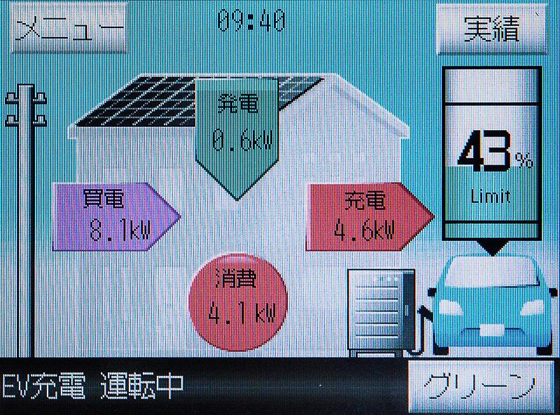 ここで家庭内の電力消費が増えてしまい、電力会社からの買電が容量を超えそうになったので自動的に充電パワーが落ちた