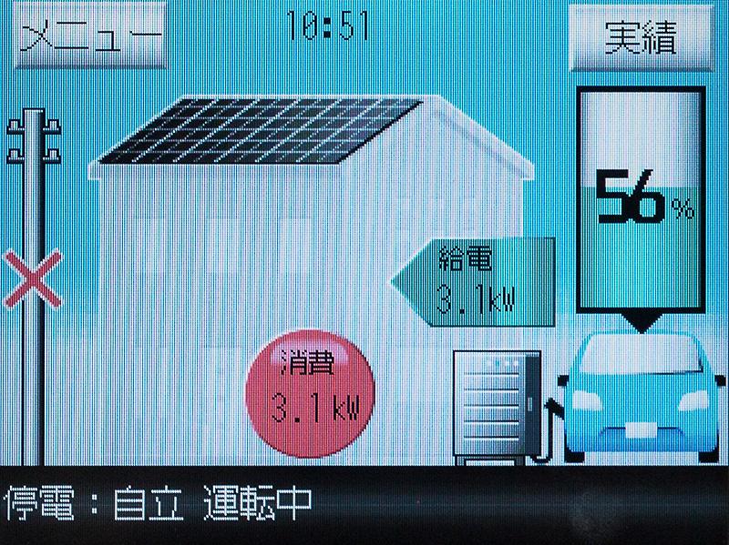 擬似的に停電状態にして、アウトランダーPHEVから電気を供給しているところ。3.1kWと多めに電気を使っているが、その場合でも大丈夫そうだ