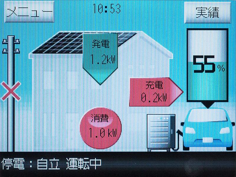 電化製品の利用を抑えれば、太陽光発電からアウトランダーPHEVの充電にも回すことができる