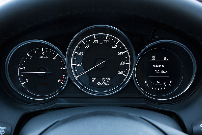 中央にスピードメーター、左側にタコメーター、右側にマルチインフォメーションディスプレイをレイアウト