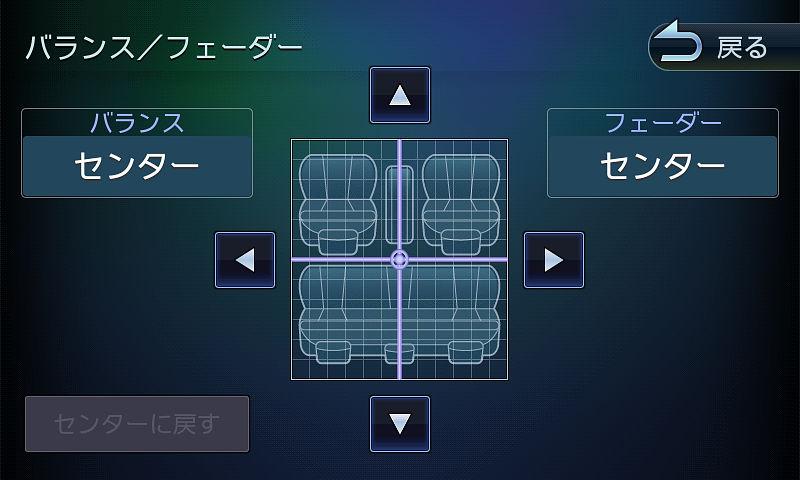 バランス/フェーダー