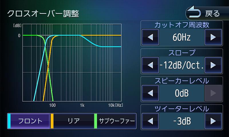 各スピーカーのクロスオーバー周波数をグラフィカルな画面で調整できる