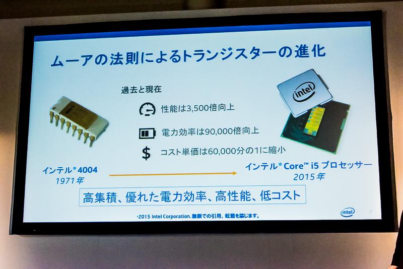 ムーアの法則の進化を数字で比較。1971年のi4004と2015年の第5世代Coreプロセッサを比較すると、性能は3500倍、電力効率は9万倍以上、コスト単価は6万分の1に縮少した