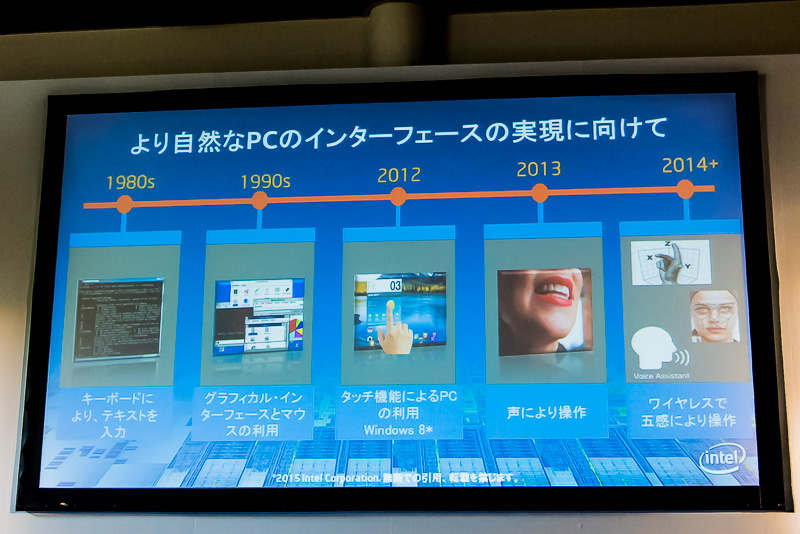 さらにユーザーインターフェイスの改良をすべく、Intel RealSenseなどの新しい形のUIなども提案している