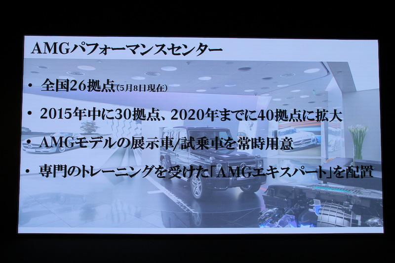 2014年の日本での販売台数は約3800台(前年比+47%)と、AMGブランド内で世界3位に位置する大きな躍進を果たした