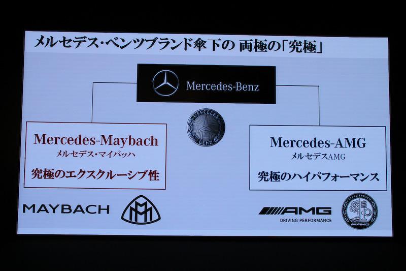 メルセデスAMGブランドはハイパフォーマンスモデルとしての役割を担い、2月に立ち上げたラグジュアリーブランドの「メルセデス・マイバッハ」とともに、メルセデス・ベンツの両極の「究極」を担う
