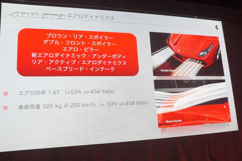 488 GTBのエンジンやエアロダイナミクスについてのプレゼンテーションが行われた