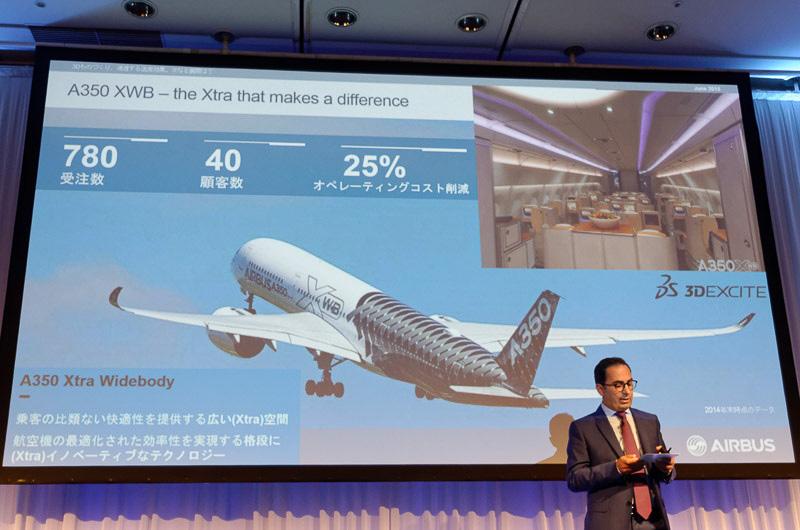 A350 XWBは日本を含む全世界から780機の受注に成功した最新鋭中型旅客機