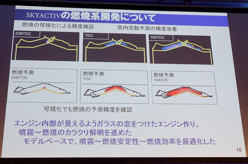 シミュレーションとは噴霧した際の渦の向きが逆だったことが判明
