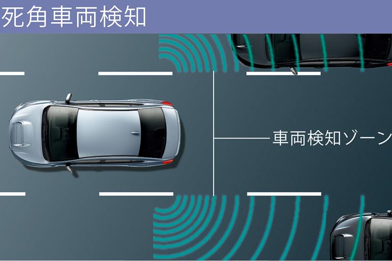 「スバルリヤビークルディテクション」における、「死角検知機能(BSD:Blind Spot Detection)」。ドアミラーでは見えにくい、自車斜め後方の車両をレーダーで検知して、ドアミラーに付いているLEDランプを点灯または点滅させる