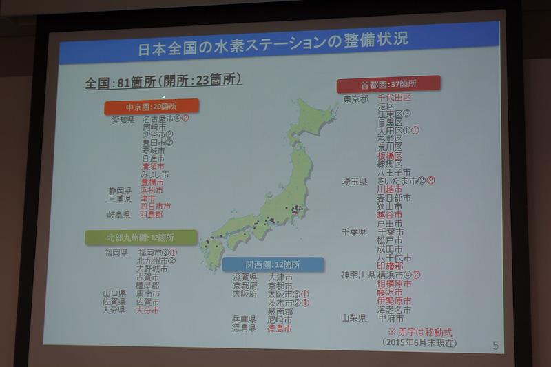 日本全国の水素ステーションの整備状況