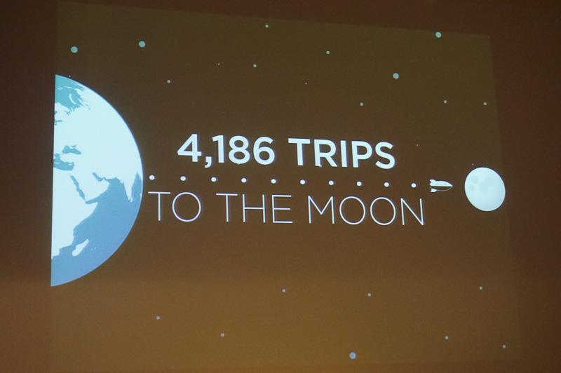 10億マイルは月まで走ったと仮定して、4186回も行ける計算になる