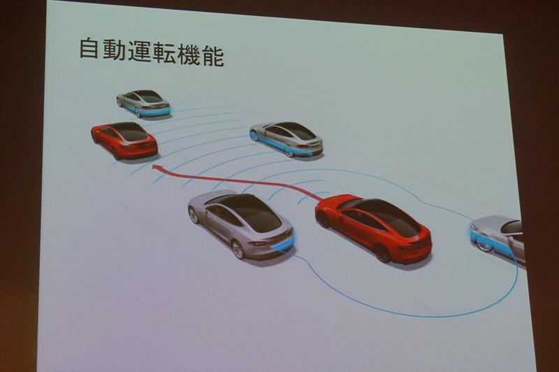 将来的には自動運転機能の実装も目指しており、すでにテスラ車には自動運転に必要なレーダー、カメラ、センサーなどが実装されているとケルティ氏は解説