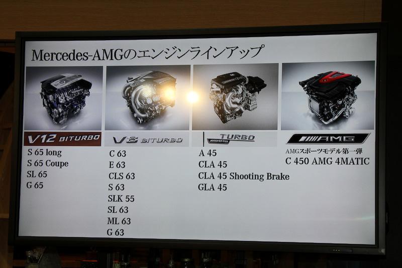 C 450 AMG 4MATICの概要