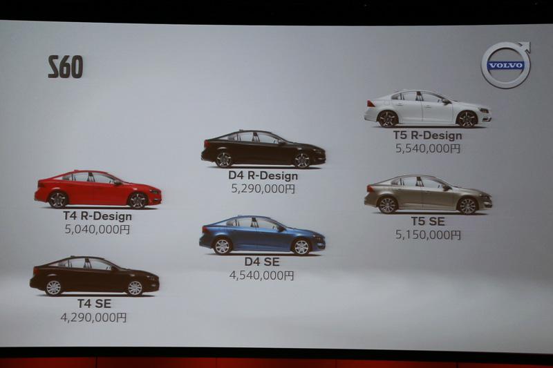 S60の新しいモデルレンジと価格