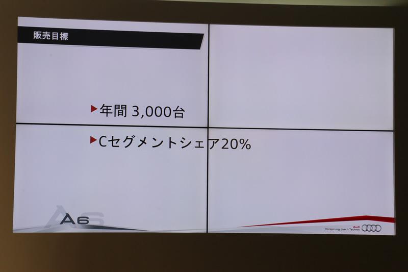新型A6シリーズの販売目標