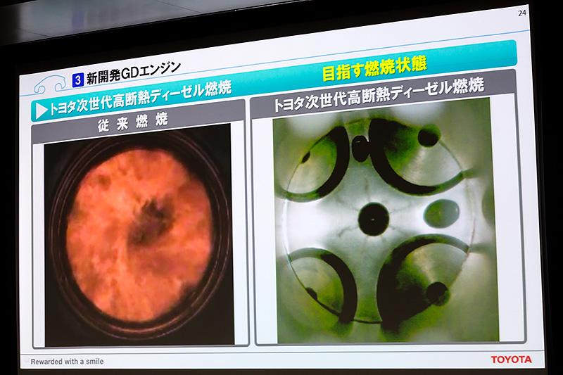 従来型の燃焼(左側)