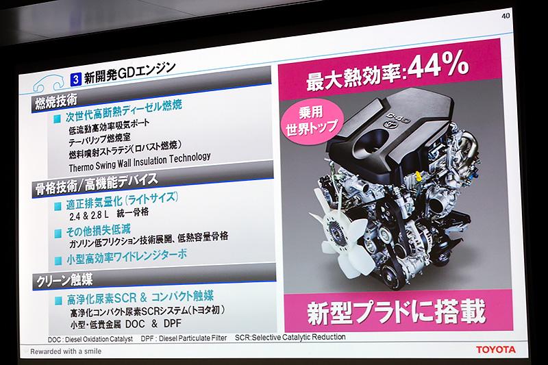 プラドには2.8リッターの1GD-FTVユニットを搭載