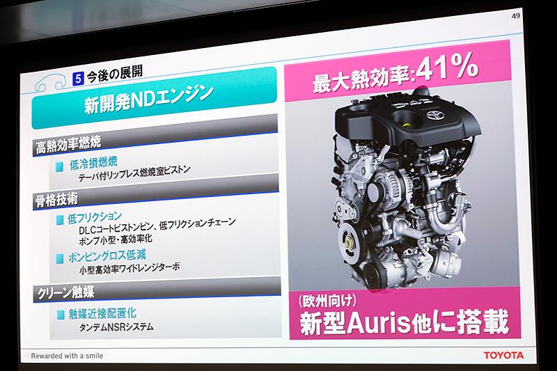欧州向けオーリスには1.4リッターディーゼルエンジンを搭載