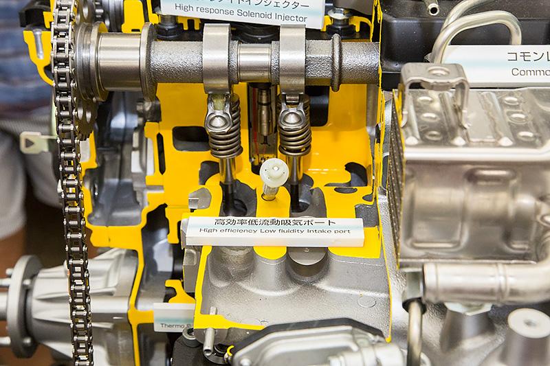 新たに採用となった高効率低流動吸気ポート