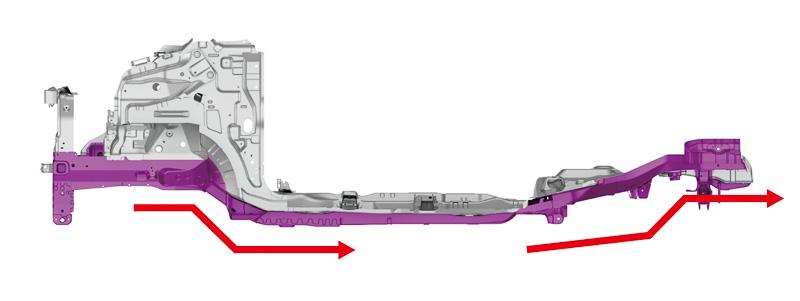 上が新型、下が従来型のアンダーボディー。衝突時のエネルギーを連続化した骨格で後方まで伝える方式により、板厚を薄くして補強部品を減らしても従来以上となる強度を確保