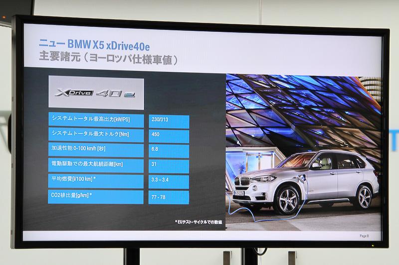X5 xDrive40eの主要諸元(欧州仕様値)