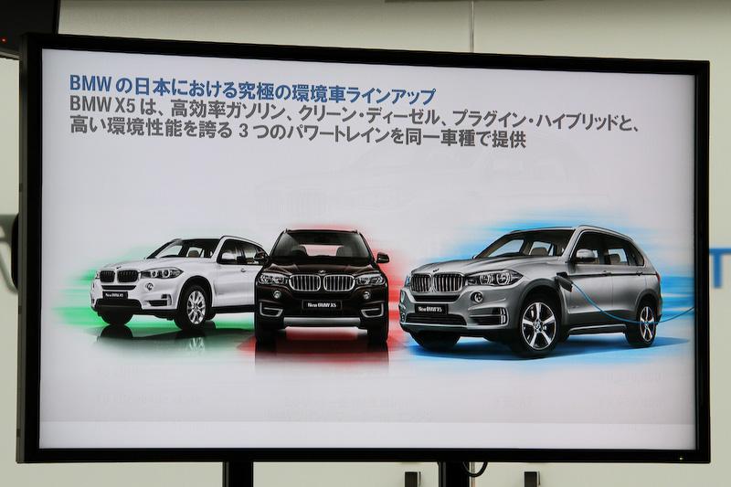 X5ではガソリン、クリーンディーゼル、PHVと3つのパワートレーンを同一車種で提供
