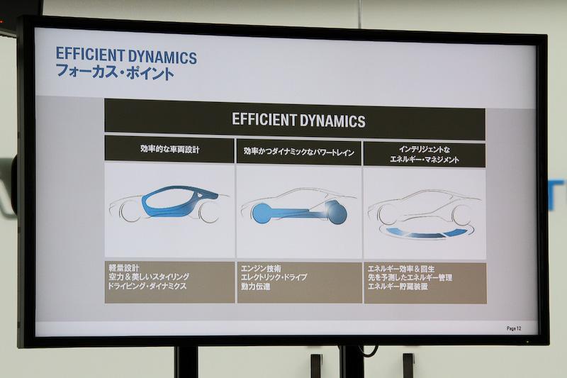 X5 xDrive40eのフォーカスポイントは「効率的な車両設計」「効率かつダイナミックなパワートレーン」「インテリジェントなエネルギー・マネジメント」の3点