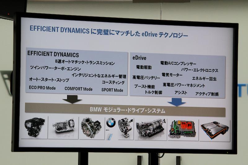 X5 xDrive40eで採用されたさまざまなテクノロジー