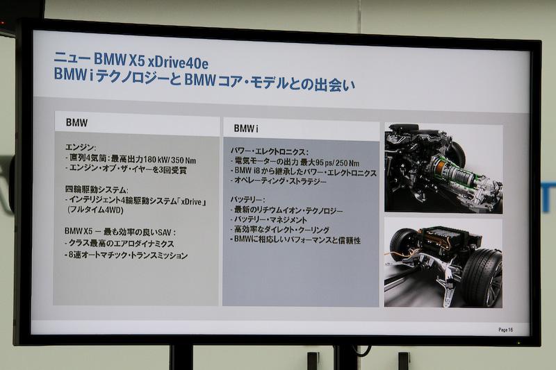 X5 xDrive40eでは、既存のBMWブランドで採用される技術とサブブランドであるBMW iで採用される技術が融合